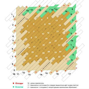 схема раскладки для расчета количества ламината