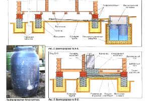 гидроизоляция-пола-в бане-и-сопутствующие-работы